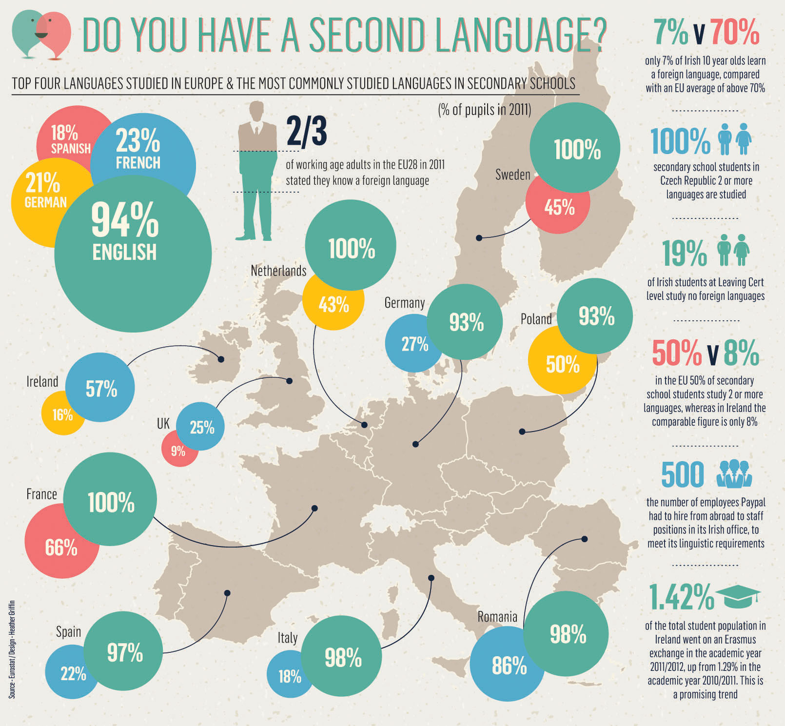 one language spoken worldwide What are the most widely spoken languages in is among the most commonly spoken languages worldwide it one of the most widely spoken languages on.
